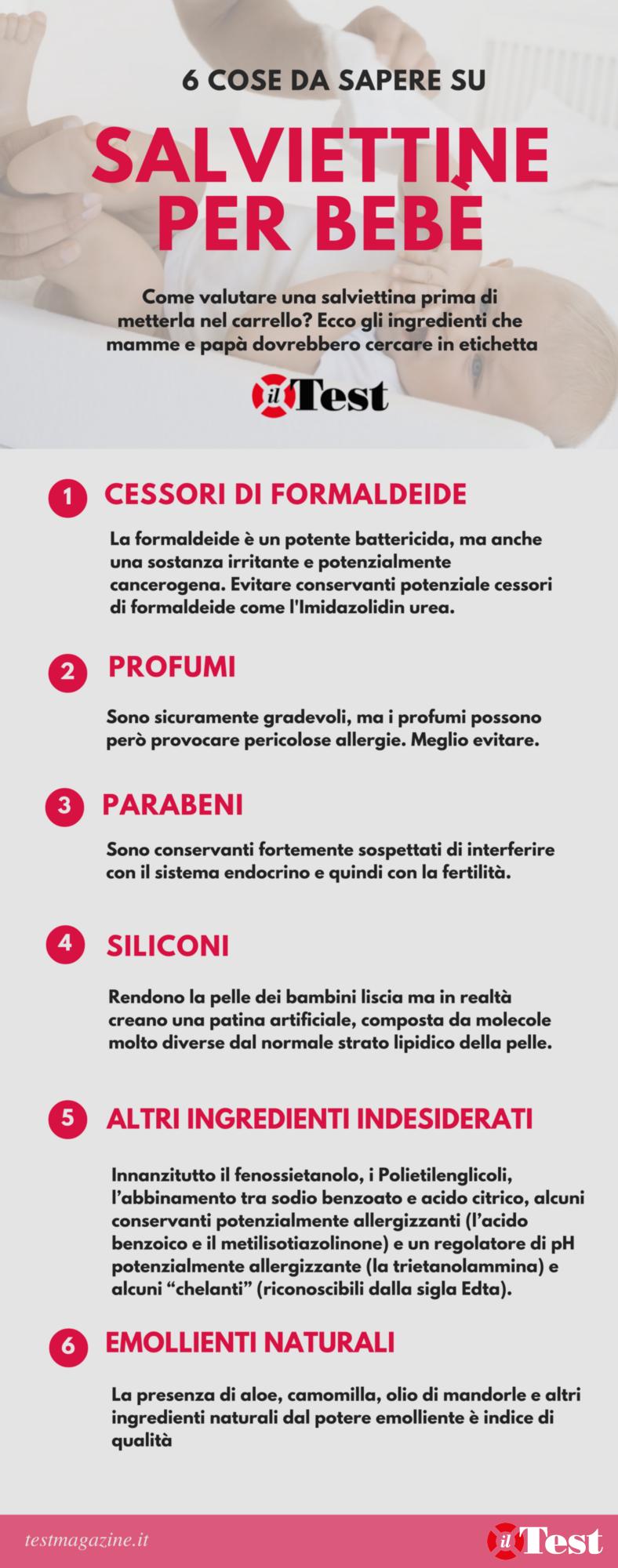 infografica-test