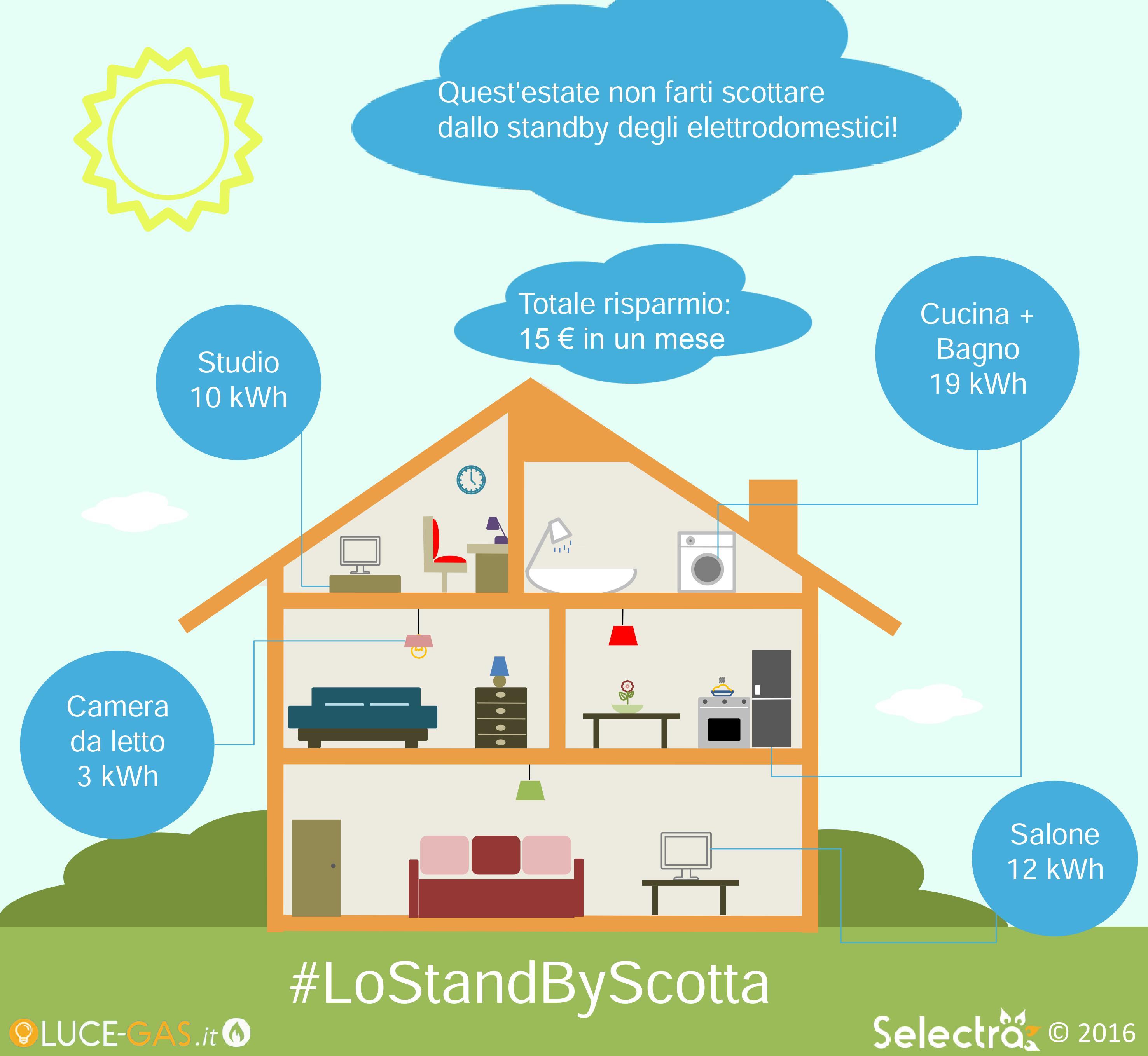 Standby_Infografica-Luce-Gas_it
