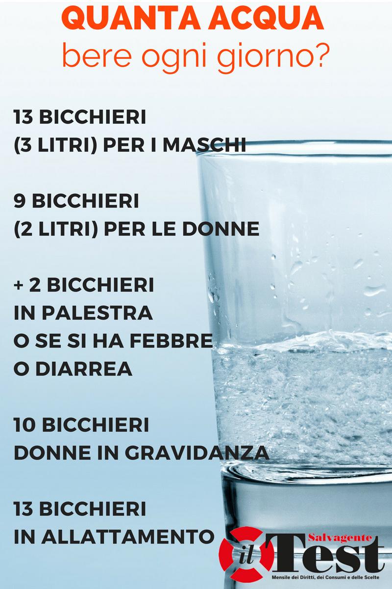 acqua al giorno