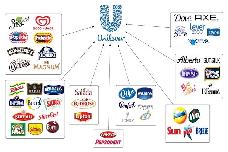 Tesco ritira alcuni prodotti Unilever dopo Brexit