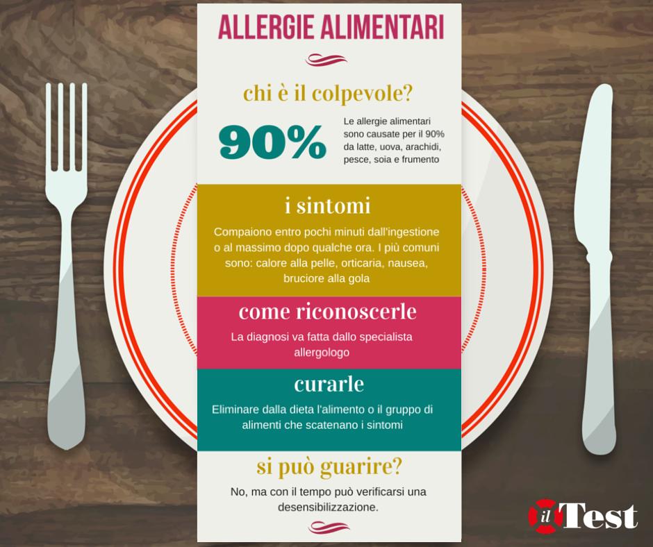 infografica_test_allergie_alimentari