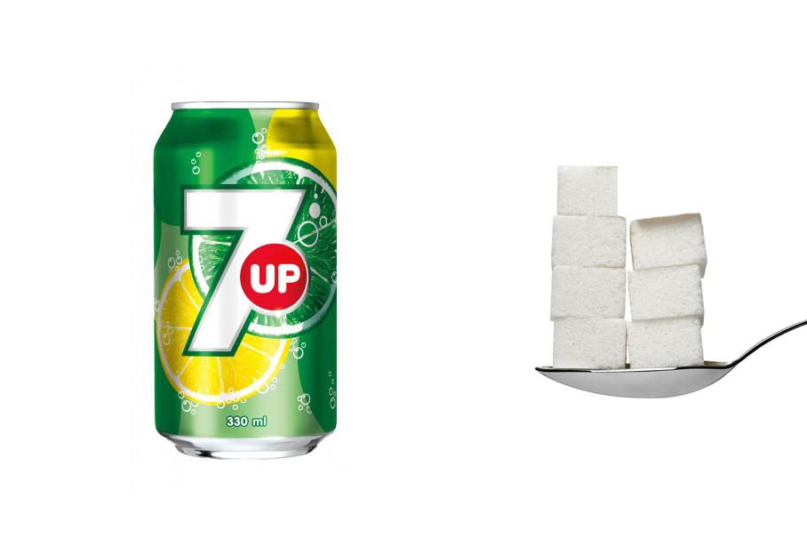 Una lattina di 7Up? 6,9 zollette